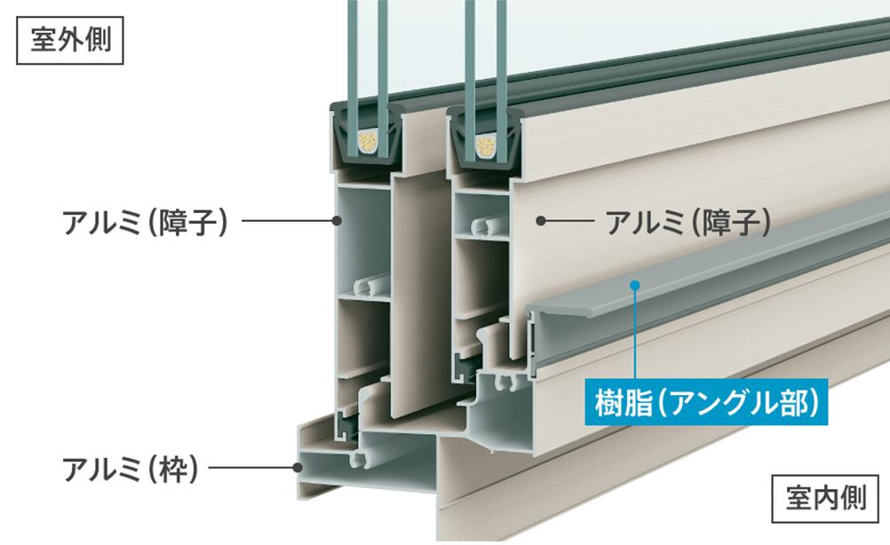 高性能樹脂サッシ「APW330」