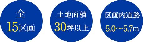 土地面積30坪以上、全15区画、区画内道路5.0〜5.7m