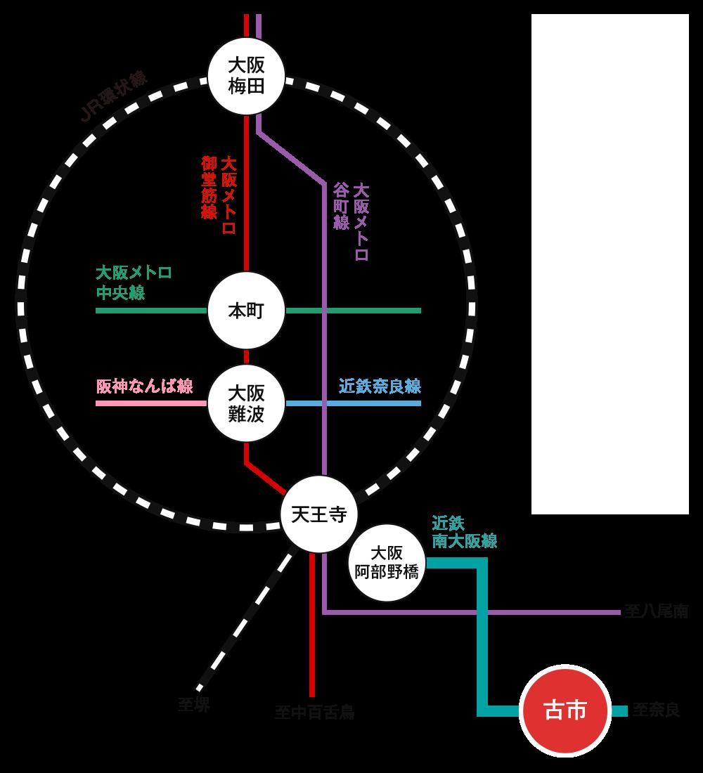 羽曳野市古市 路線図