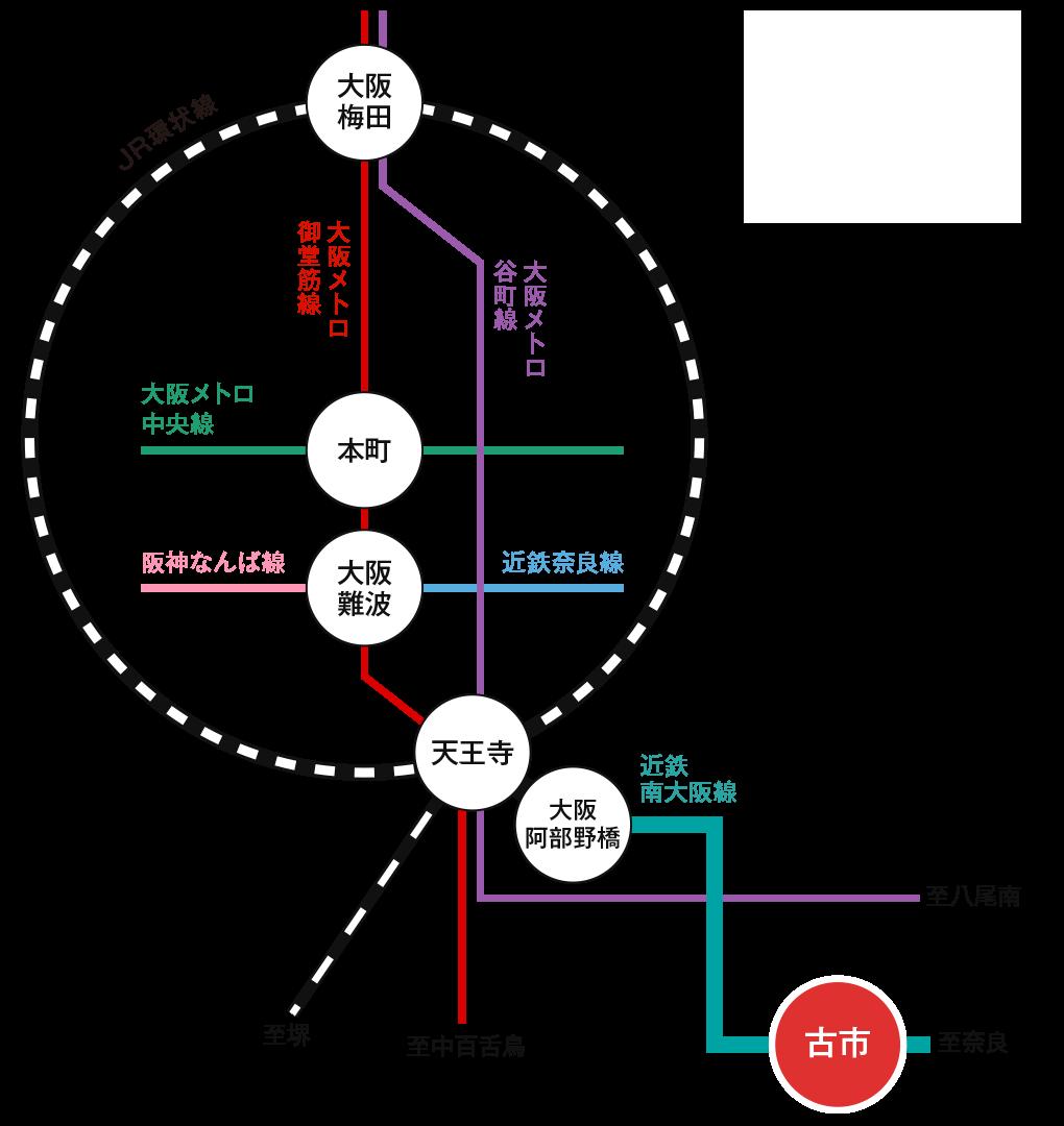 羽曳野市はびきの 路線図