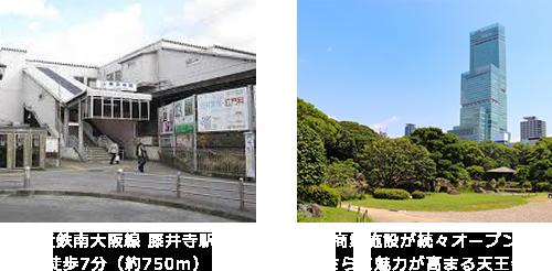 藤井寺駅 商業施設が続々オープンさらに魅力が高まる天王寺