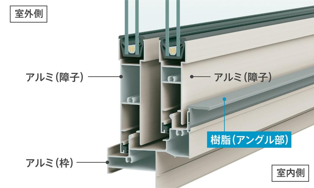 結露を防ぐ複層ガラスサッシ